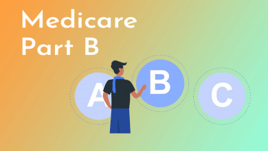 Photo of What Is Medicare Part B, Do I Need Medicare Part B If I Have Other Insurance? How and When Should I Enroll In a Medicare Part B Plan?